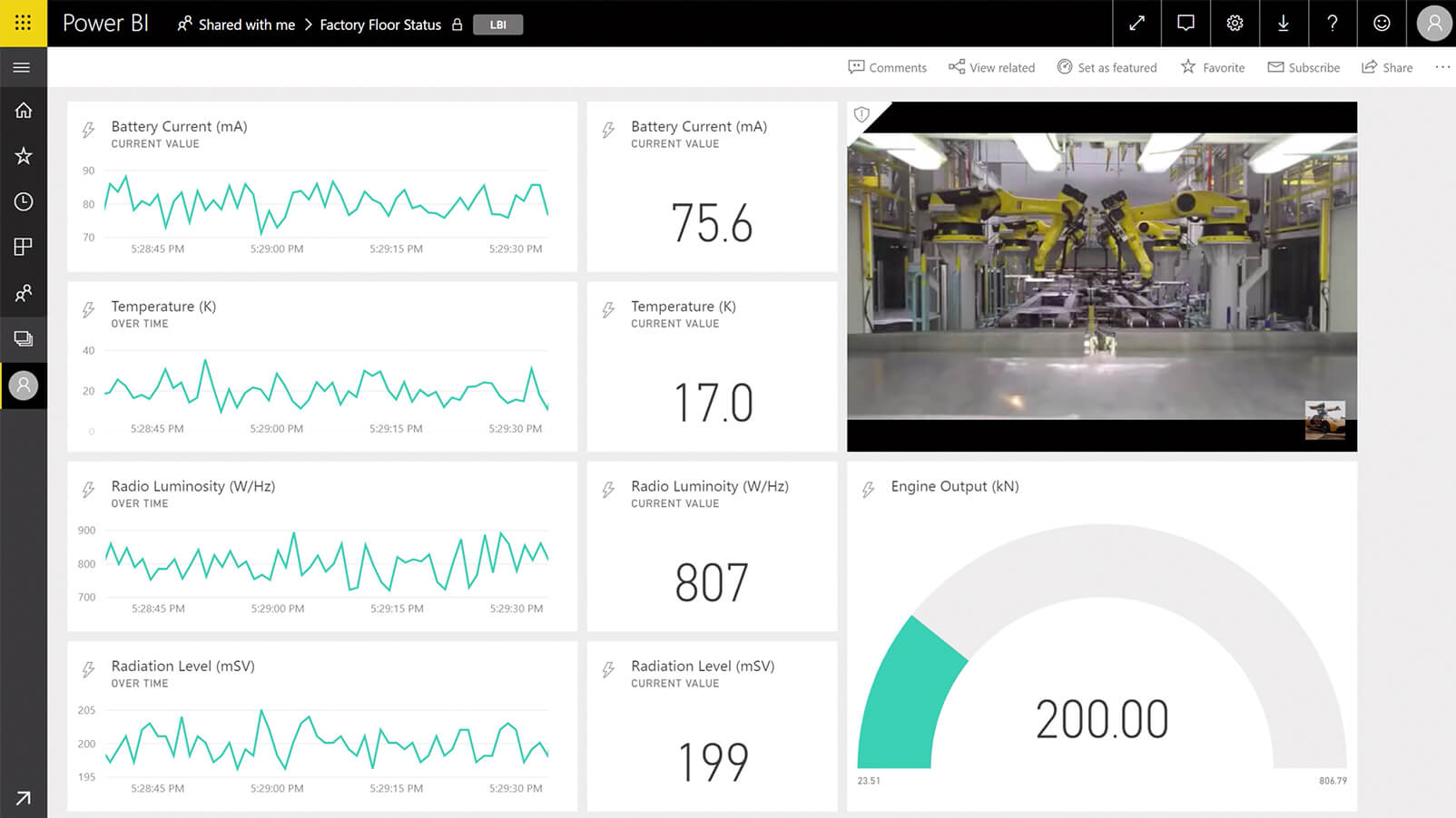 Video showing streaming analytics in real time
